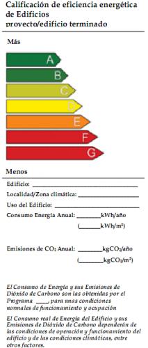 Certificado Energético Edificio. Edificios eficientes que propician el ahorro energético.