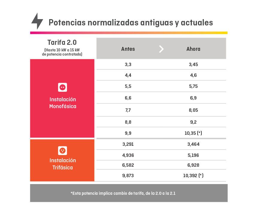 Guia_Tarifa_2.0(1)