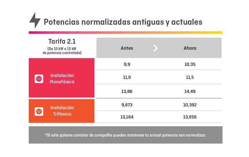 Guia_Tarifa_2.1(1)