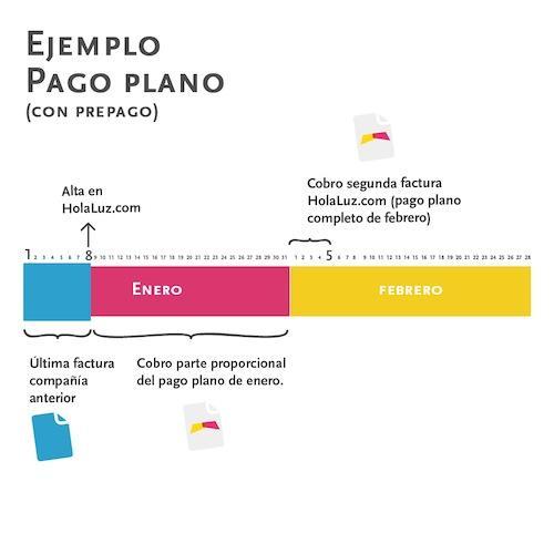 blog_ENERO2014