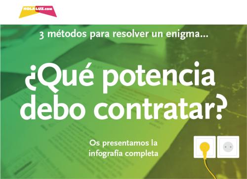 HolaLuzcom_PortadaInfoPotencia_500