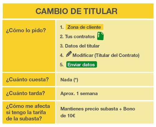 HolaLuzcom_cambio_titular