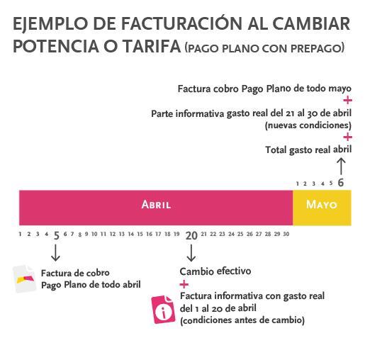 ejemplo_facturacion_cambio-PagoPlano