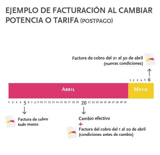 ejemplo_facturacion_cambio-Postpago