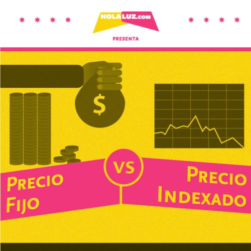 precio_fijo_vs_variable_500