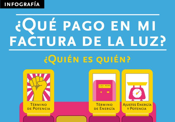 infografia_factura_destacada