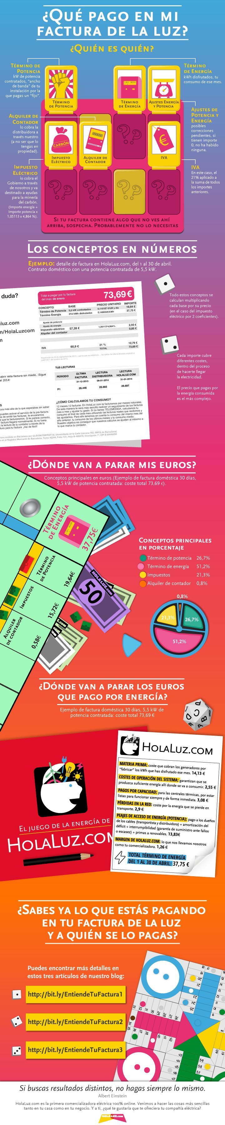 infografia_factura_entera