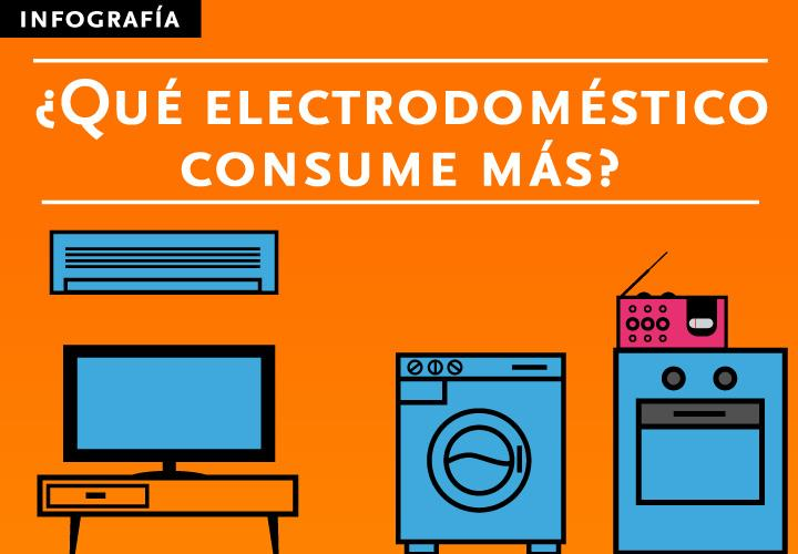 infografia_electrodomésticos_destacada