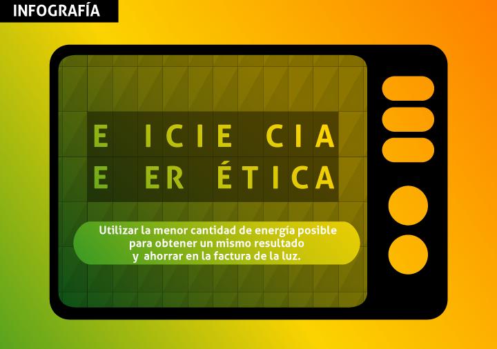 Infografía: ¿Cómo se mide la eficiencia energética?