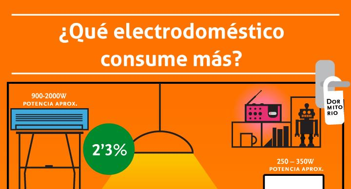 infografias_electrodomesticos (1)